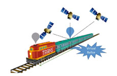 Precise and reliable localization as a core of railway automation (Rail 4.0)