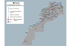 High-speed rail in developing countries and potential inequalities of use: the case of Morocco